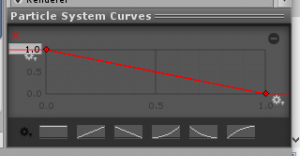 Flying Ball Plus/Particle System、Particle System Curves