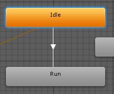 Person Control/Animator、矢印