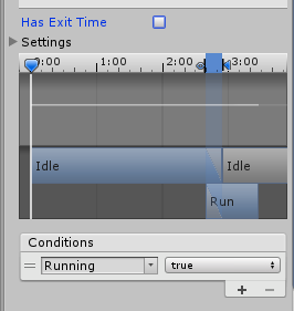 Person Control/Animator、Has Exit Time,Conditions