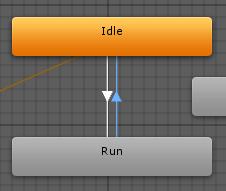 Person Control/Animator、矢印、Idle、Run
