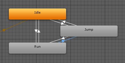 Person Control/Animator、矢印、Idle、Run、Jump