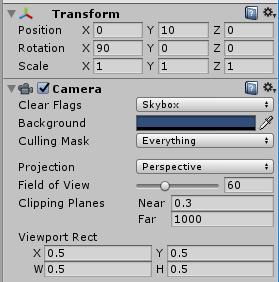 Camera2のTransformとViewport Rect