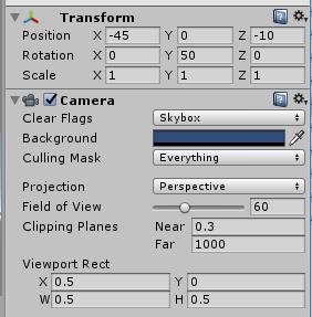 Camera4のTransformとViewport Rect