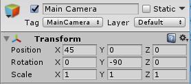 Main Cameraの位置と角度