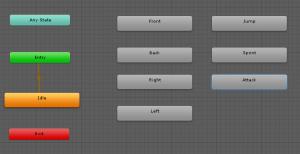 SkyrimController/Animator Controller/ステートマシン