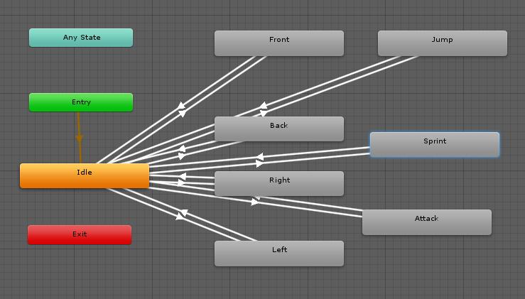 SkyrimController/Animator Controller/Transition追加