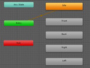 Animator Controller/Animator.Play