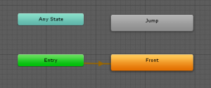 Animator Controller/Animator.CrossFade