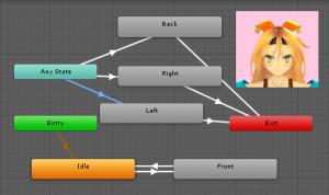 【UnityC#講座】ユニティちゃんでもっとAnimator Controllerを上手く使いたい