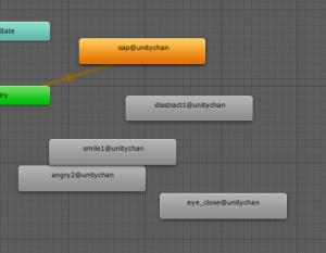 ユニティちゃん表情/AnimatorController/Faceレイヤーにセット