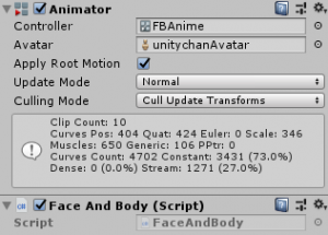 ユニティちゃん表情/Animator