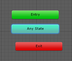 AnimatorController/Entry,Any State,Exit