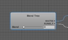 ドラクエ移動/Blend Tree/State