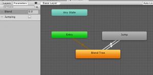 左右で方向転換/AnimatorController完成図